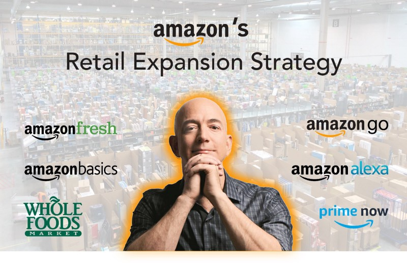 Amazon's Retail Expansion Strategy - Çağlar Bozkurt